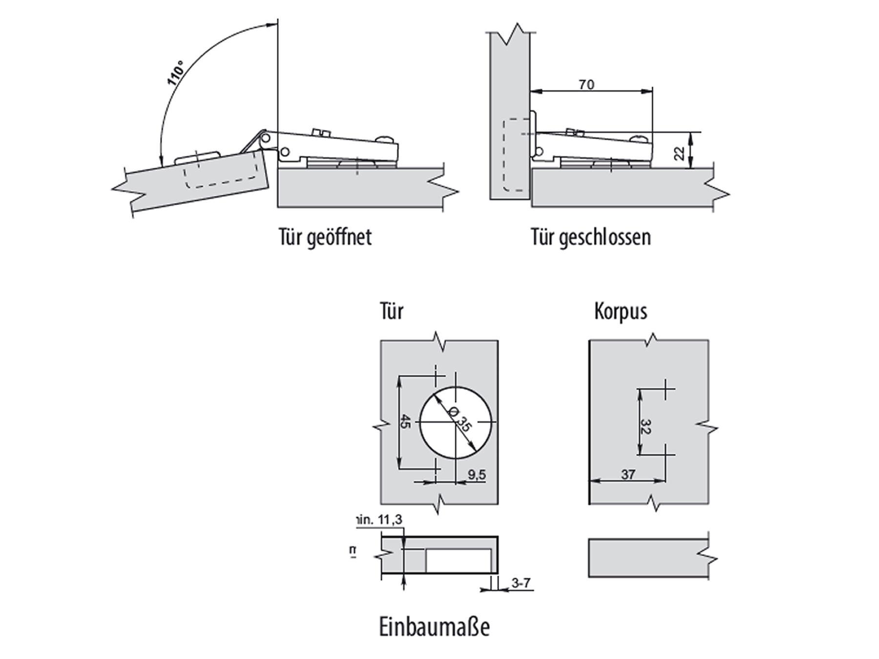 clip top scharnier topfband ( federlos ) 110° eckanschlag - so-tech.de